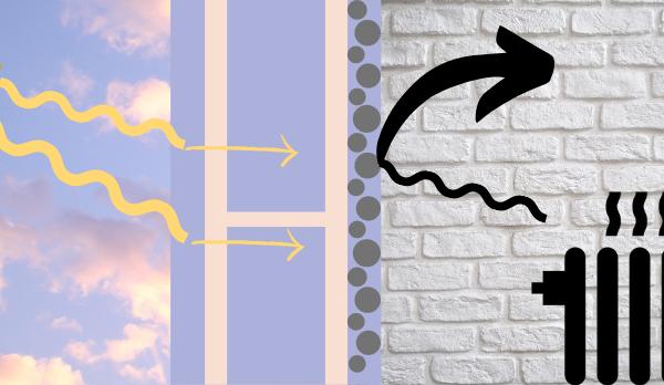 Como funciona la pintura aislante
